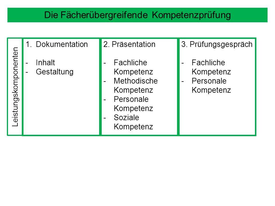 Leistungskomponenten 1.Dokumentation -Inhalt -Gestaltung 2.