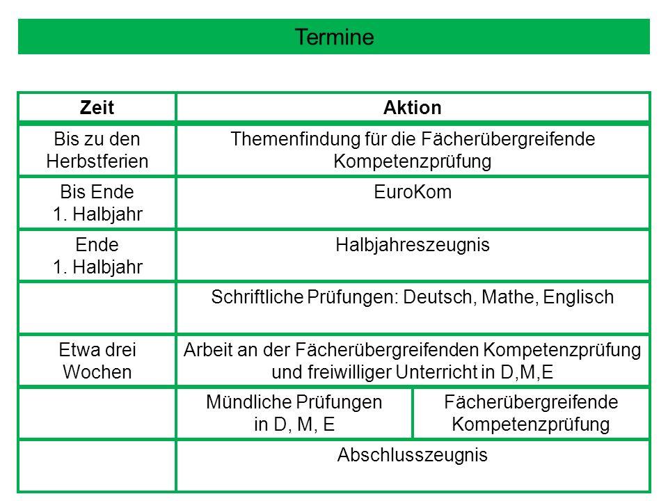 Termine ZeitAktion Bis zu den Herbstferien Themenfindung für die Fächerübergreifende Kompetenzprüfung Bis Ende 1.