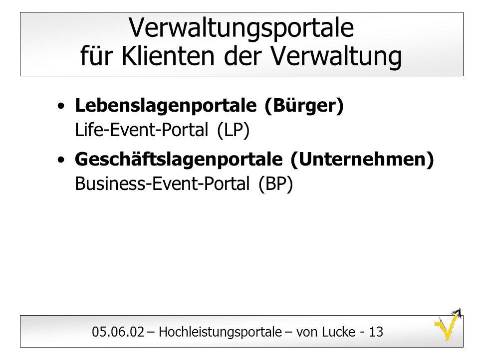 05.06.02 – Hochleistungsportale – von Lucke - 13 Verwaltungsportale für Klienten der Verwaltung Lebenslagenportale (Bürger) Life-Event-Portal (LP) Ges