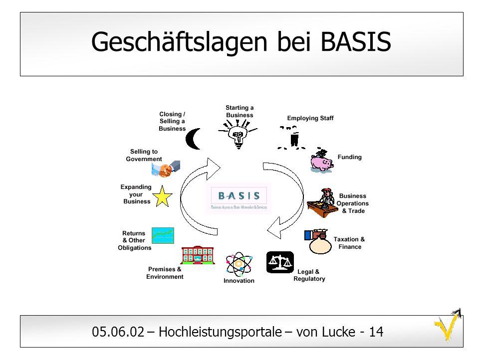 05.06.02 – Hochleistungsportale – von Lucke - 15 Verwaltungsportale für Klienten der Verwaltung Lebenslagenportale (Bürger) Life-Event-Portal (LP) Geschäftslagenportale (Unternehmen) Business-Event-Portal (BP) Themenportale Subject-Portal (SP)