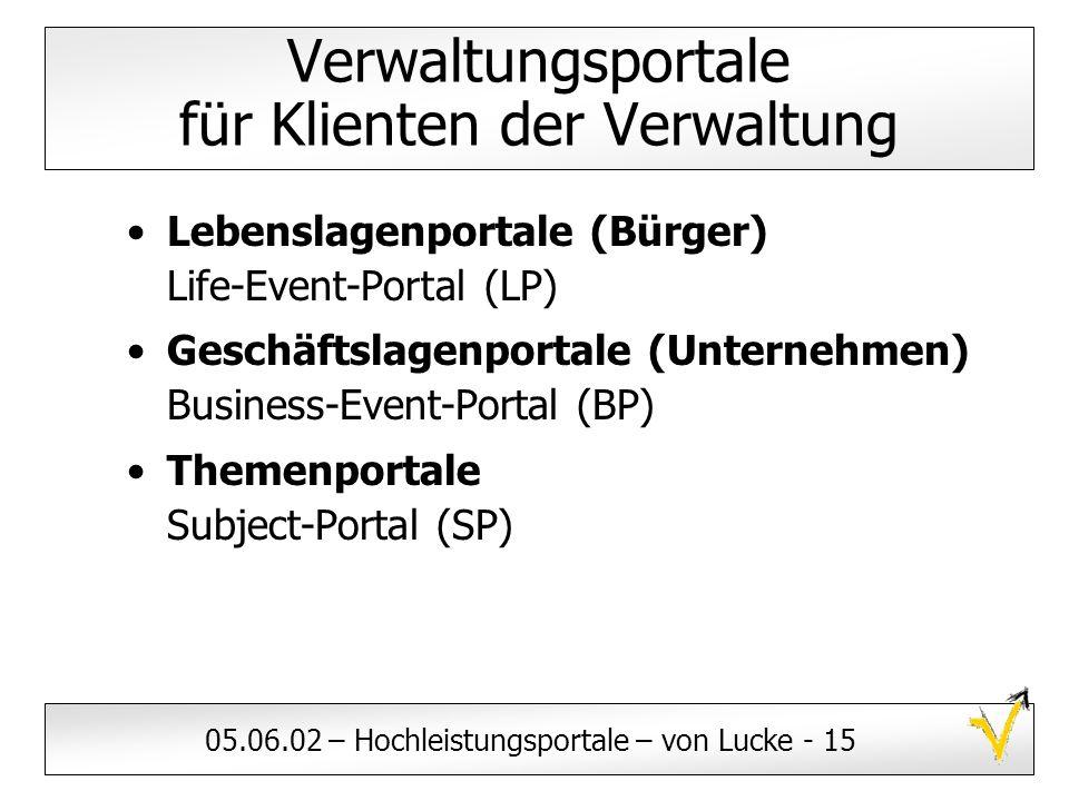 05.06.02 – Hochleistungsportale – von Lucke - 15 Verwaltungsportale für Klienten der Verwaltung Lebenslagenportale (Bürger) Life-Event-Portal (LP) Ges