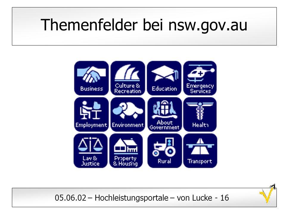 05.06.02 – Hochleistungsportale – von Lucke - 16 Themenfelder bei nsw.gov.au