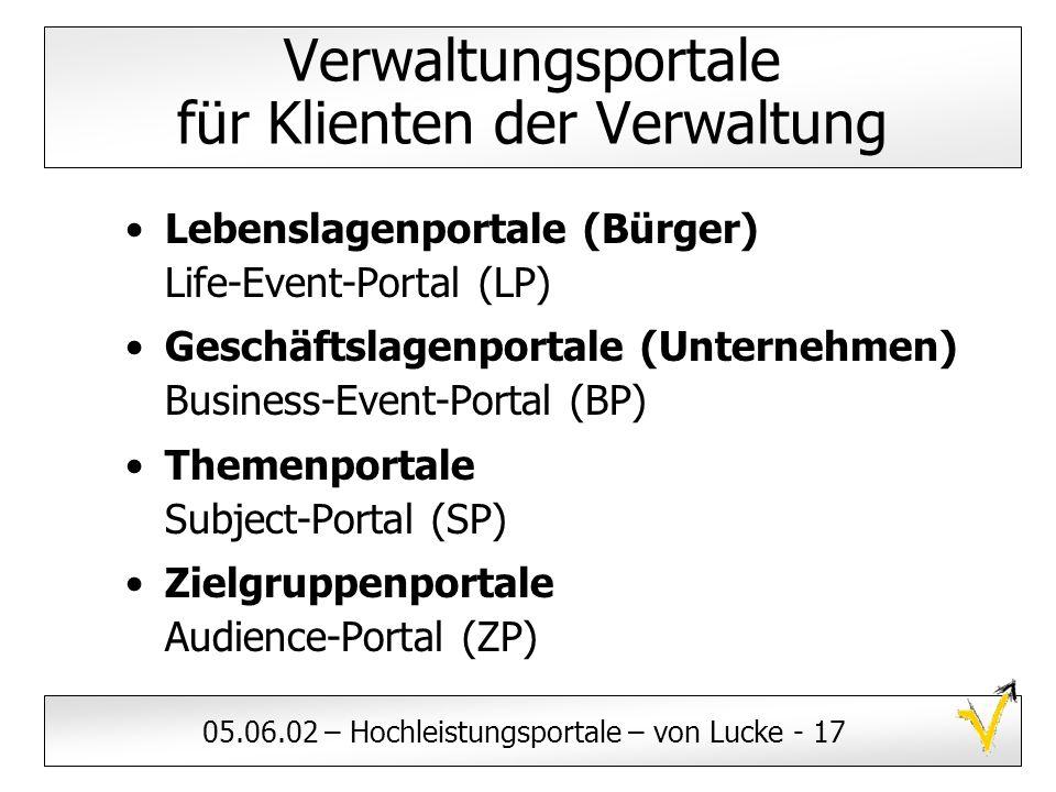 05.06.02 – Hochleistungsportale – von Lucke - 17 Verwaltungsportale für Klienten der Verwaltung Lebenslagenportale (Bürger) Life-Event-Portal (LP) Ges
