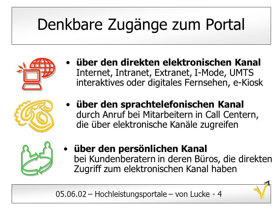05.06.02 – Hochleistungsportale – von Lucke - 4 Denkbare Zugänge zum Portal über den direkten elektronischen Kanal Internet, Intranet, Extranet, I-Mod