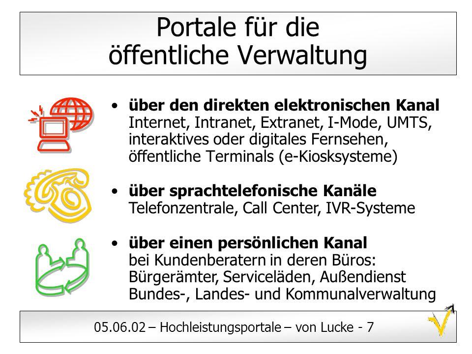 05.06.02 – Hochleistungsportale – von Lucke - 8 government.nz @your.service Das Portal als nahtlose Vordergrund- verwaltung