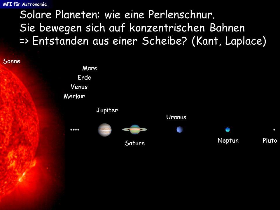 Solare Planeten: wie eine Perlenschnur. Sie bewegen sich auf konzentrischen Bahnen => Entstanden aus einer Scheibe? (Kant, Laplace) MPI für Astronomie