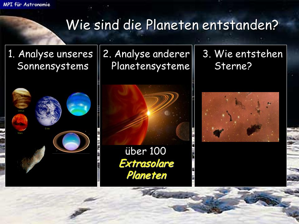 Wie sind die Planeten entstanden? 2. Analyse anderer Planetensysteme Planetensysteme 3. Wie entstehen Sterne? Sterne? 1. Analyse unseres Sonnensystems