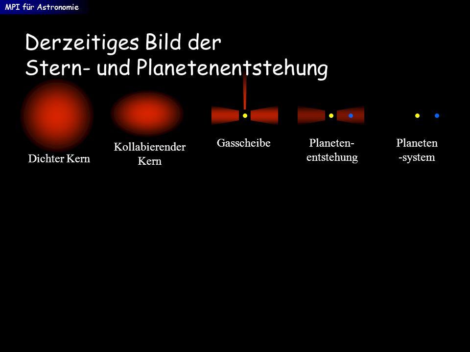 Dichter Kern KollabierenderKern GasscheibePlaneten-entstehungPlaneten-system MPI für Astronomie Derzeitiges Bild der Stern- und Planetenentstehung