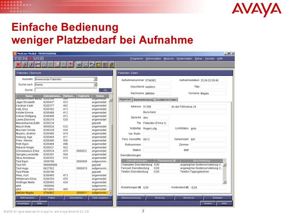 3 © 2005 All rights reserved for Avaya Inc. and Avaya GmbH & Co. KG Einfache Bedienung weniger Platzbedarf bei Aufnahme