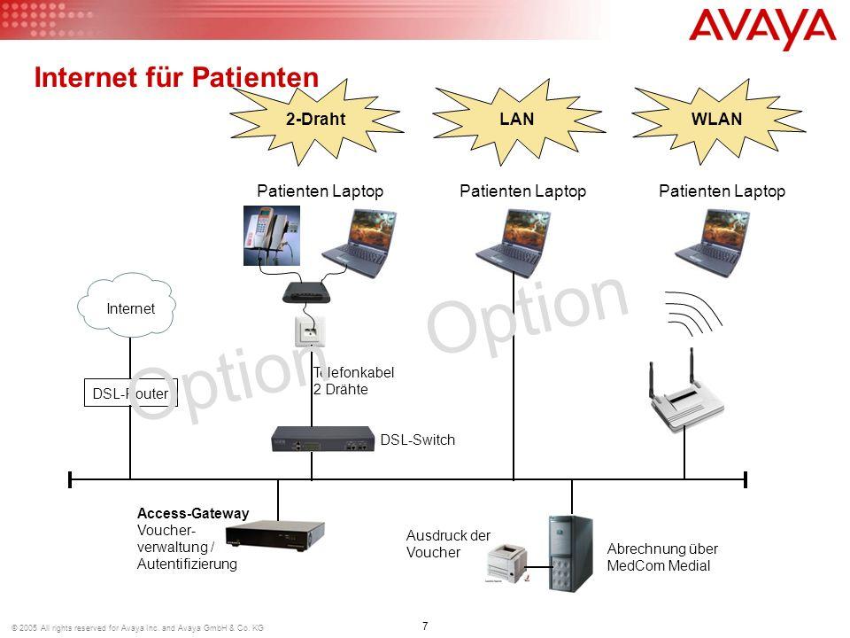 7 © 2005 All rights reserved for Avaya Inc. and Avaya GmbH & Co. KG Internet für Patienten Internet Patienten Laptop DSL-Router Access-Gateway Voucher