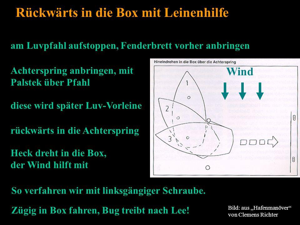 Bertram Birk 2005 33 Rückwärts in die Box mit Leinenhilfe Bild: aus Hafenmanöver von Clemens Richter am Luvpfahl aufstoppen, Fenderbrett vorher anbrin
