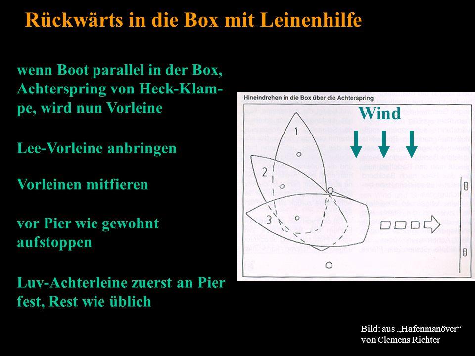 Bertram Birk 2005 34 Rückwärts in die Box mit Leinenhilfe Bild: aus Hafenmanöver von Clemens Richter wenn Boot parallel in der Box, Achterspring von H