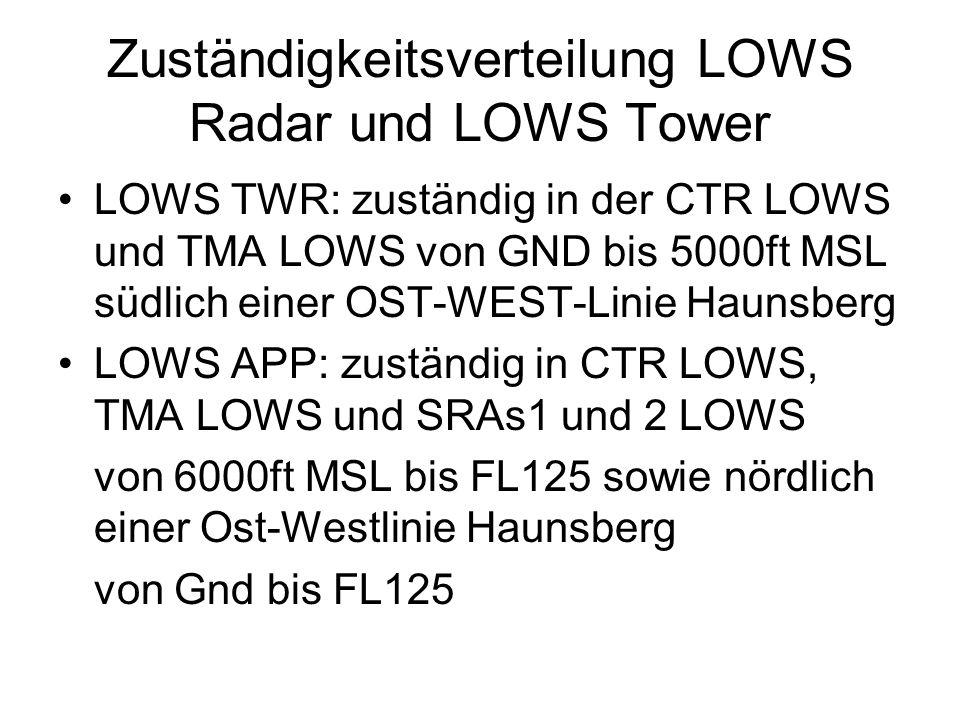 Zuständigkeitsverteilung LOWS Radar und LOWS Tower LOWS TWR: zuständig in der CTR LOWS und TMA LOWS von GND bis 5000ft MSL südlich einer OST-WEST-Lini