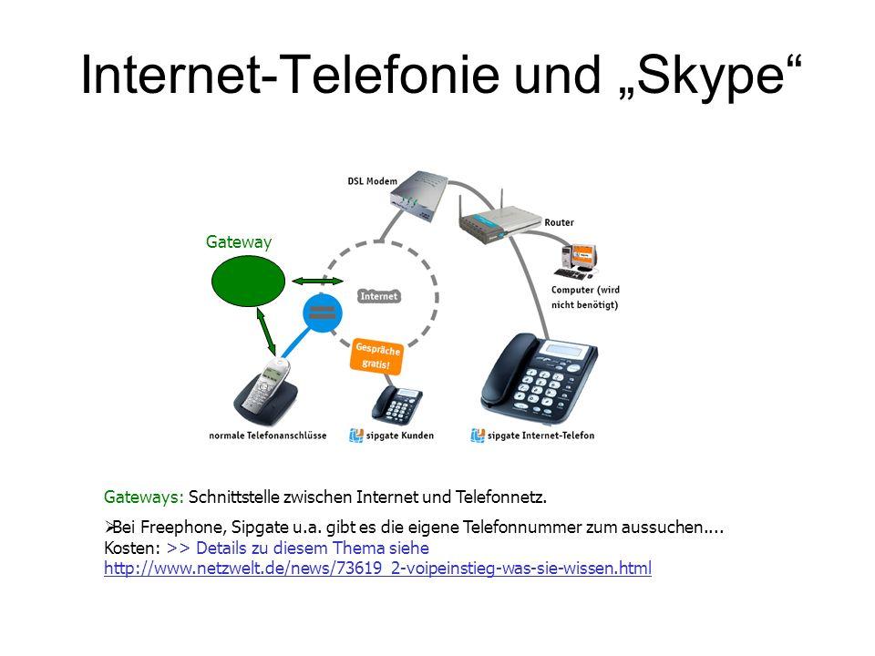 Internet-Telefonie und Skype Gateways: Schnittstelle zwischen Internet und Telefonnetz. Bei Freephone, Sipgate u.a. gibt es die eigene Telefonnummer z