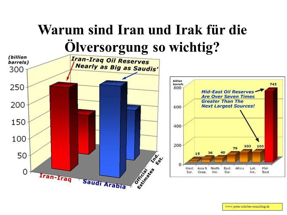 www.peter-schober-consulting.de Fakten und Hintergrundinformationen: