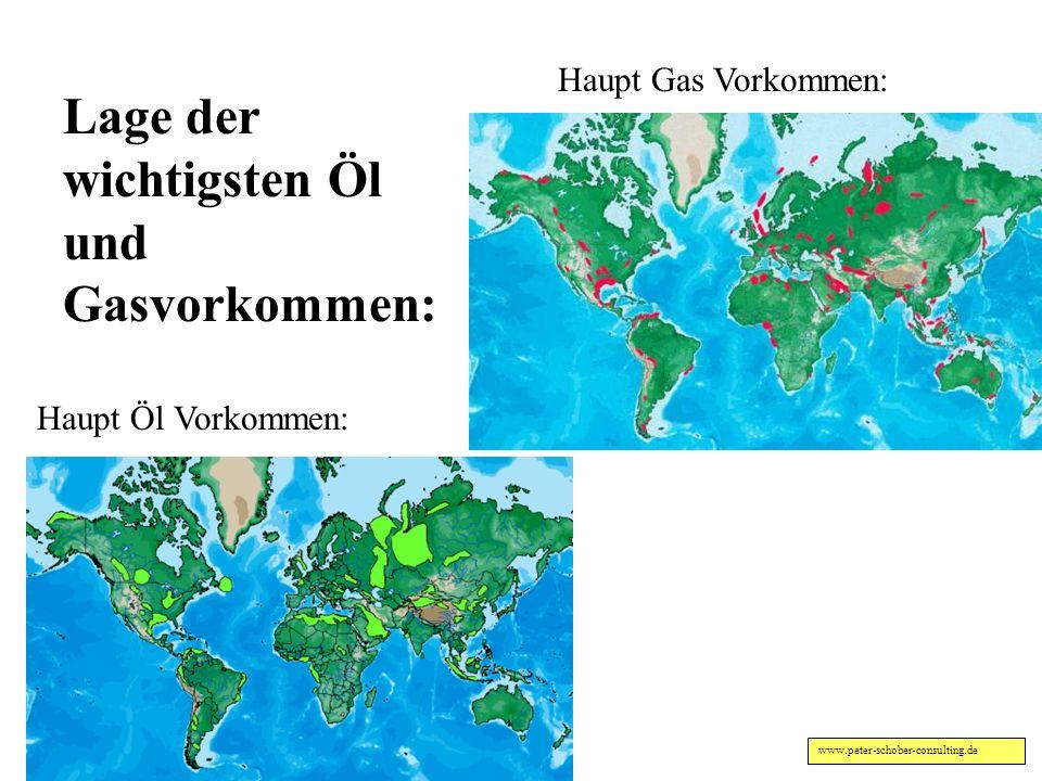www.peter-schober-consulting.de Wer ist wovon abhängig? Vorteil China, Versorgung aus eigenen Kohlevorkommen Risiko für USA, Abhängigkeit von externen