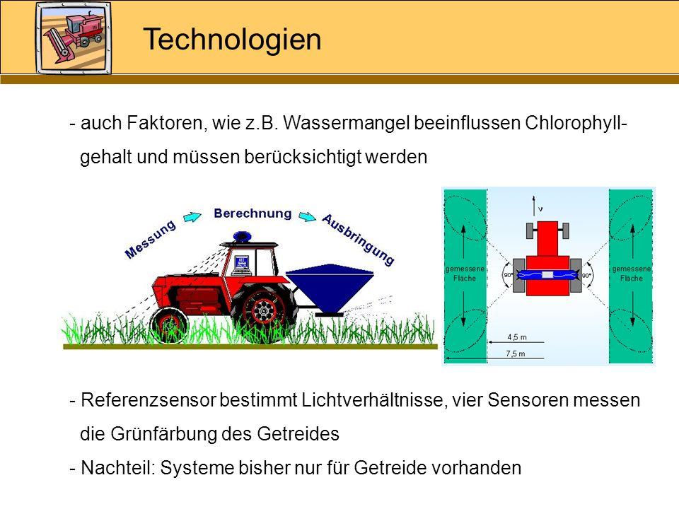 Technologien - auch Faktoren, wie z.B. Wassermangel beeinflussen Chlorophyll- gehalt und müssen berücksichtigt werden - Referenzsensor bestimmt Lichtv
