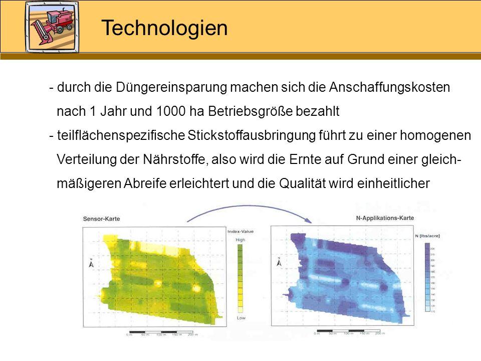 Technologien - durch die Düngereinsparung machen sich die Anschaffungskosten nach 1 Jahr und 1000 ha Betriebsgröße bezahlt - teilflächenspezifische St