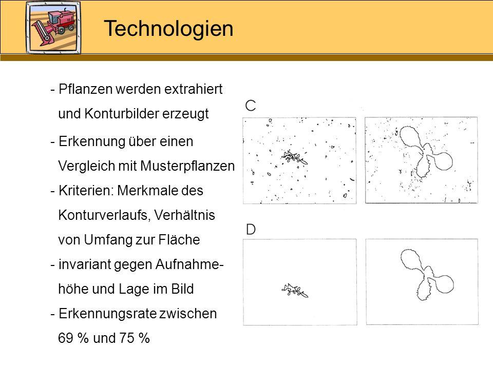 Technologien - Erkennung über einen Vergleich mit Musterpflanzen - Kriterien: Merkmale des Konturverlaufs, Verhältnis von Umfang zur Fläche - invarian
