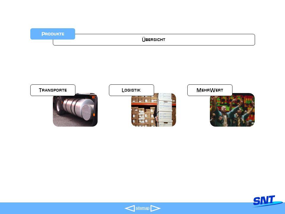 Übersicht Produkte TransporteLogistikMehrWert sitemap
