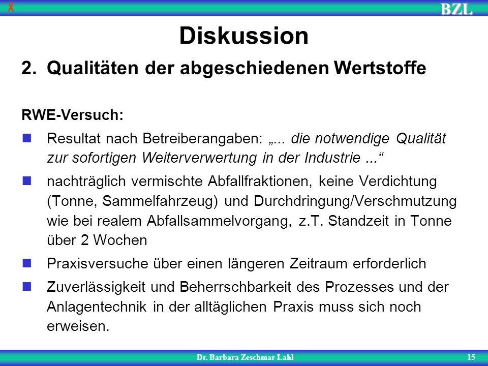 BZL 15 Diskussion Dr. Barbara Zeschmar-Lahl 2.Qualitäten der abgeschiedenen Wertstoffe RWE-Versuch: Resultat nach Betreiberangaben:... die notwendige