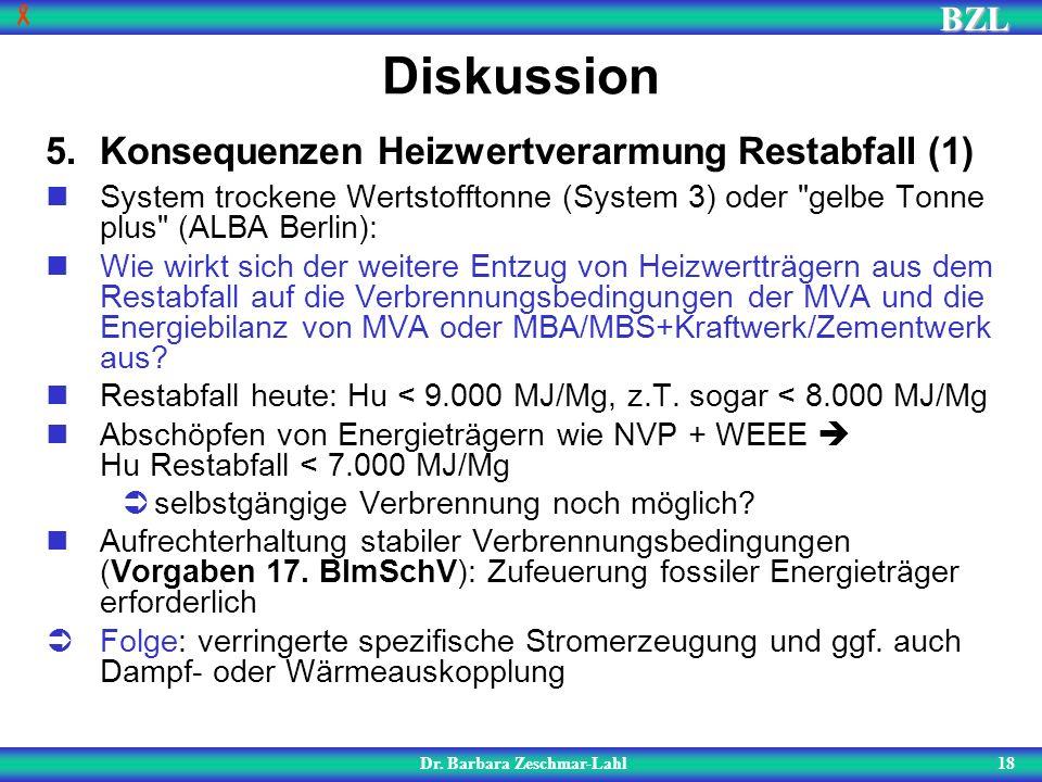 BZL 18 Diskussion Dr. Barbara Zeschmar-Lahl 5.Konsequenzen Heizwertverarmung Restabfall (1) System trockene Wertstofftonne (System 3) oder