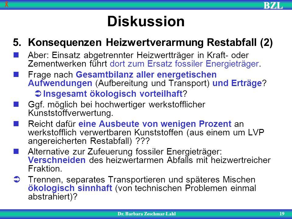 BZL 19 Diskussion Dr. Barbara Zeschmar-Lahl 5.Konsequenzen Heizwertverarmung Restabfall (2) Aber: Einsatz abgetrennter Heizwertträger in Kraft- oder Z