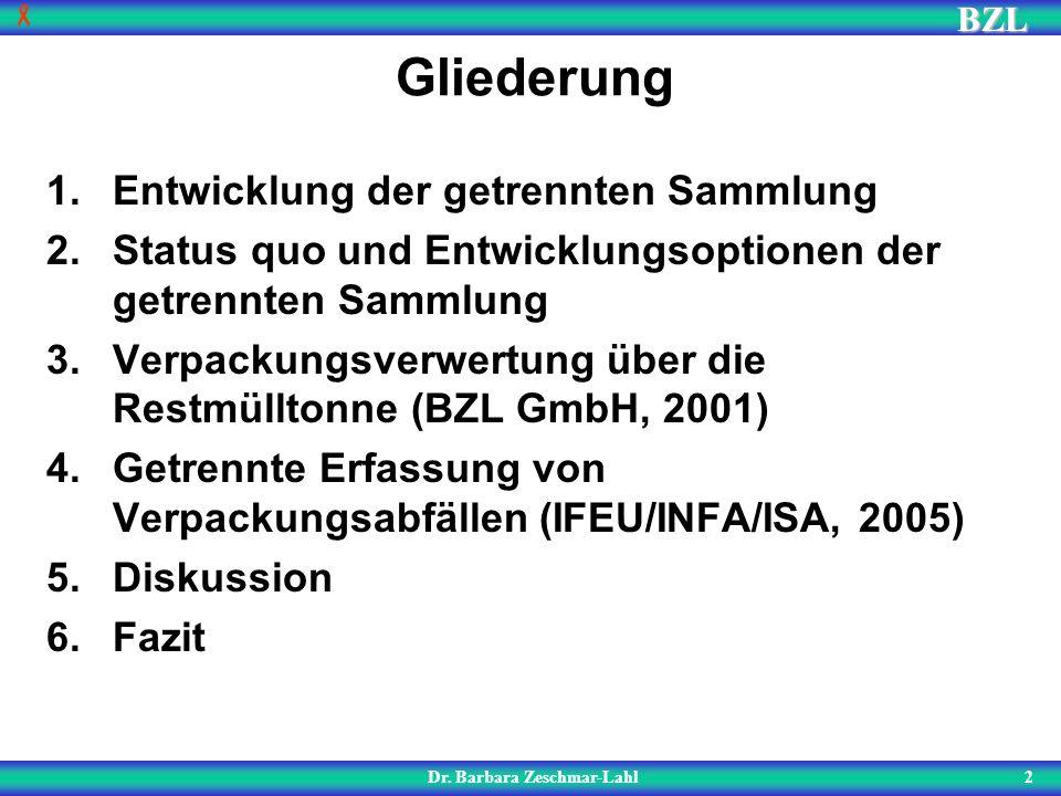 BZL 2 Gliederung Dr. Barbara Zeschmar-Lahl 1.Entwicklung der getrennten Sammlung 2.Status quo und Entwicklungsoptionen der getrennten Sammlung 3.Verpa