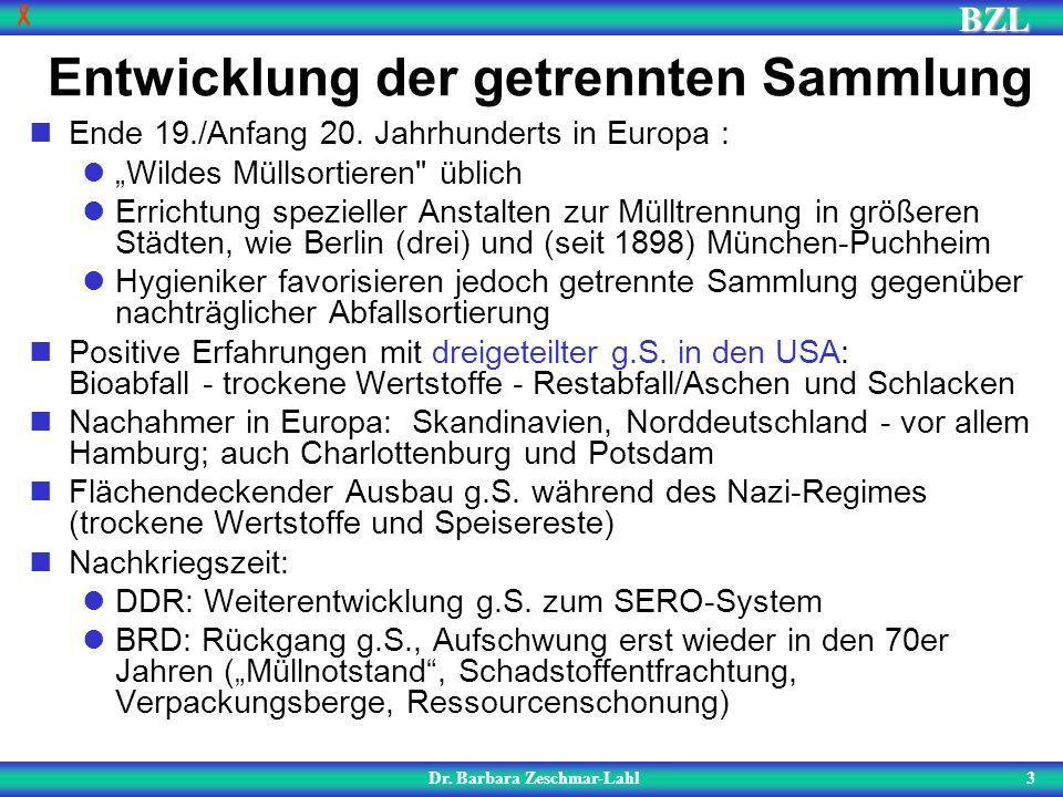 BZL 3 Entwicklung der getrennten Sammlung Dr. Barbara Zeschmar-Lahl Ende 19./Anfang 20. Jahrhunderts in Europa : Wildes Müllsortieren