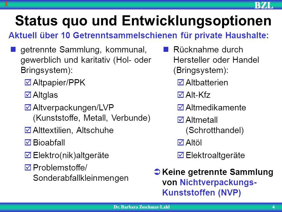 BZL 4 Status quo und Entwicklungsoptionen Dr. Barbara Zeschmar-Lahl Rücknahme durch Hersteller oder Handel (Bringsystem): Altbatterien Alt-Kfz Altmedi