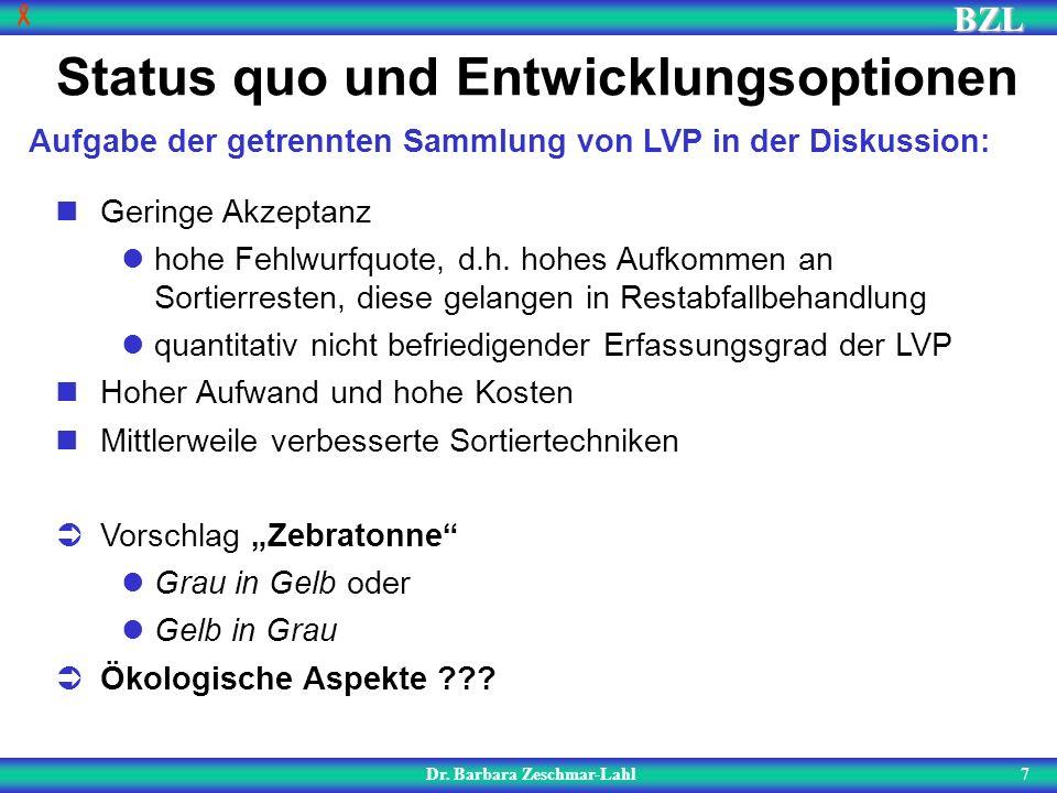 BZL 7 Status quo und Entwicklungsoptionen Dr. Barbara Zeschmar-Lahl Geringe Akzeptanz hohe Fehlwurfquote, d.h. hohes Aufkommen an Sortierresten, diese
