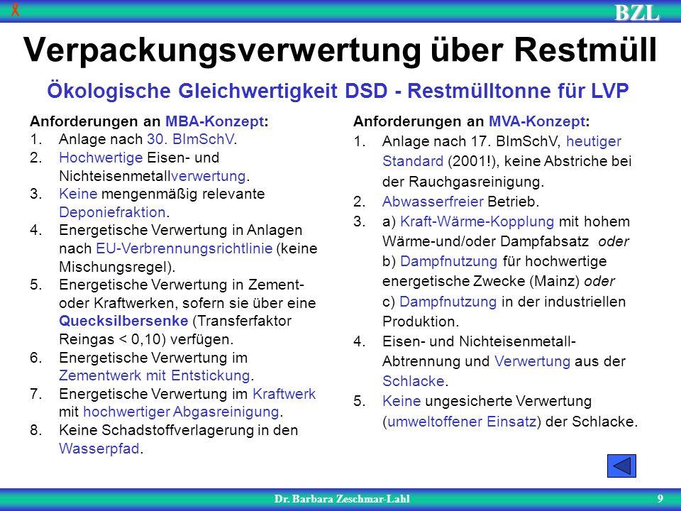 BZL 9 Verpackungsverwertung über Restmüll Dr. Barbara Zeschmar-Lahl Ökologische Gleichwertigkeit DSD - Restmülltonne für LVP Anforderungen an MBA-Konz
