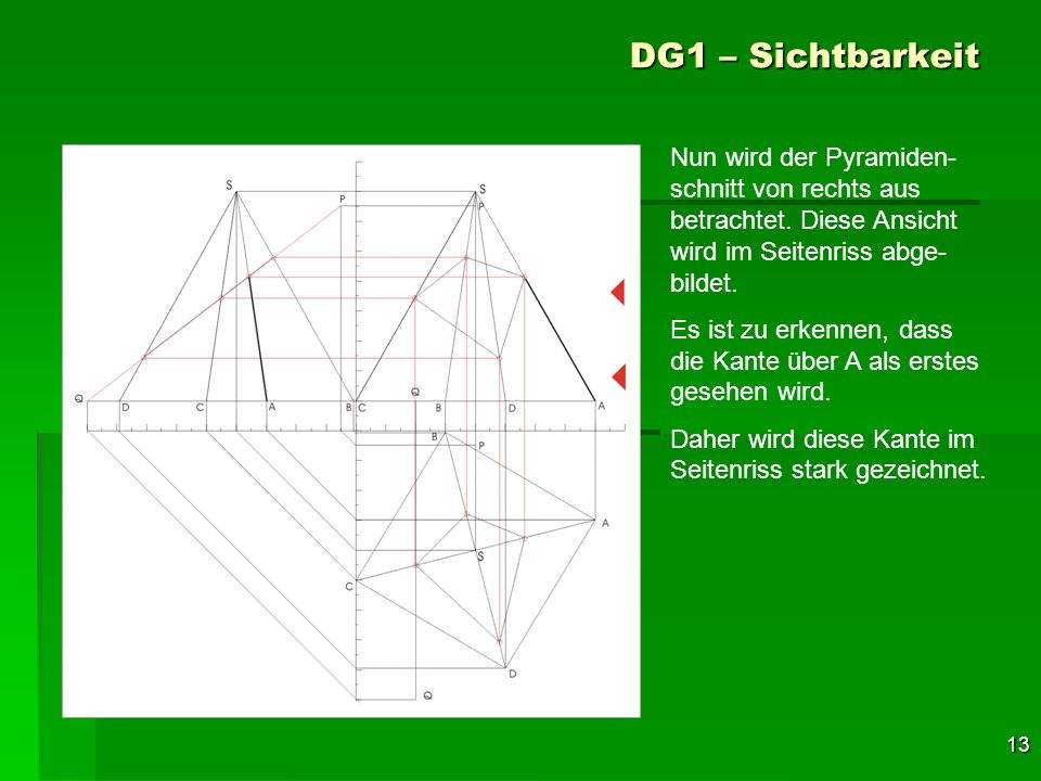 13 DG1 – Sichtbarkeit Nun wird der Pyramiden- schnitt von rechts aus betrachtet. Diese Ansicht wird im Seitenriss abge- bildet. Es ist zu erkennen, da