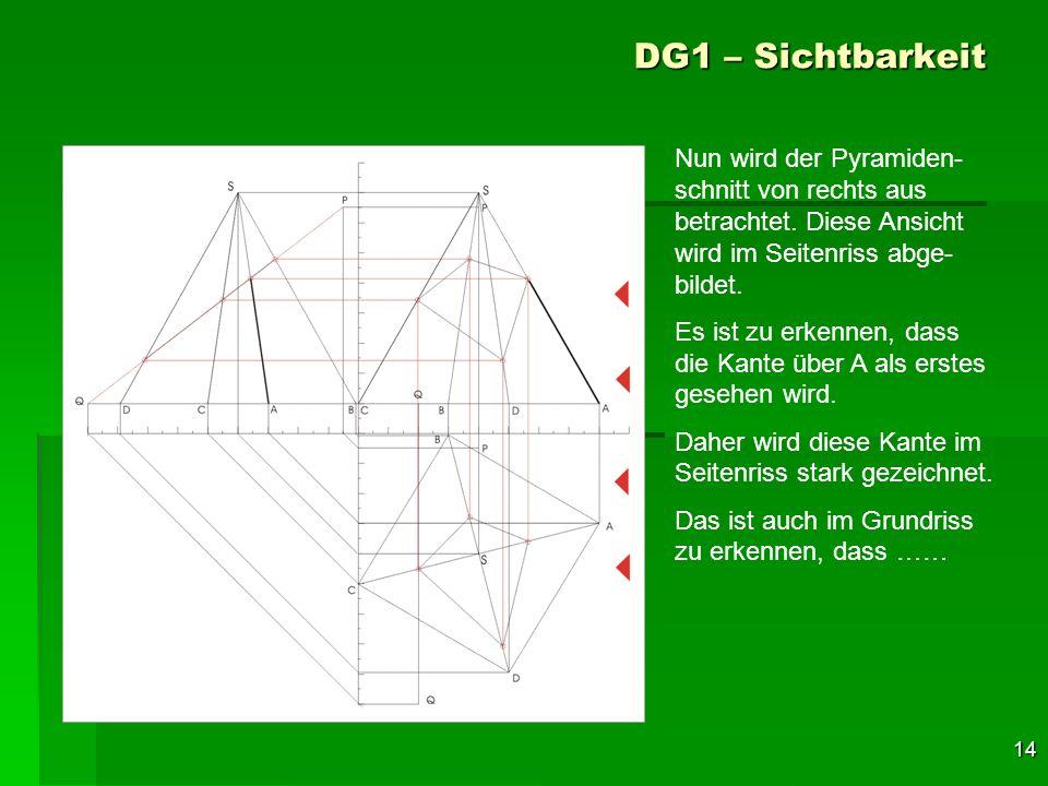 14 DG1 – Sichtbarkeit Nun wird der Pyramiden- schnitt von rechts aus betrachtet. Diese Ansicht wird im Seitenriss abge- bildet. Es ist zu erkennen, da