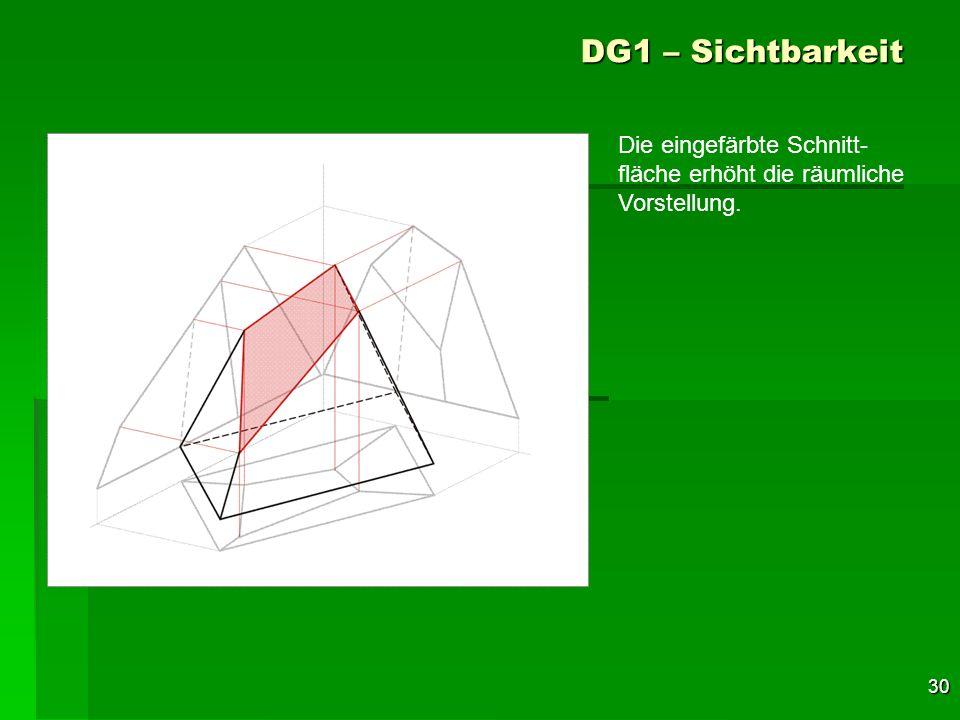30 DG1 – Sichtbarkeit Die eingefärbte Schnitt- fläche erhöht die räumliche Vorstellung.