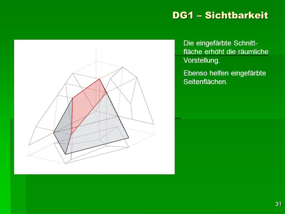 31 DG1 – Sichtbarkeit Die eingefärbte Schnitt- fläche erhöht die räumliche Vorstellung. Ebenso helfen eingefärbte Seitenflächen.