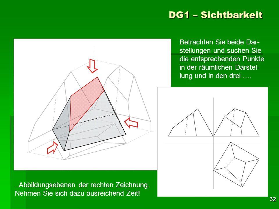 32 DG1 – Sichtbarkeit Betrachten Sie beide Dar- stellungen und suchen Sie die entsprechenden Punkte in der räumlichen Darstel- lung und in den drei ….