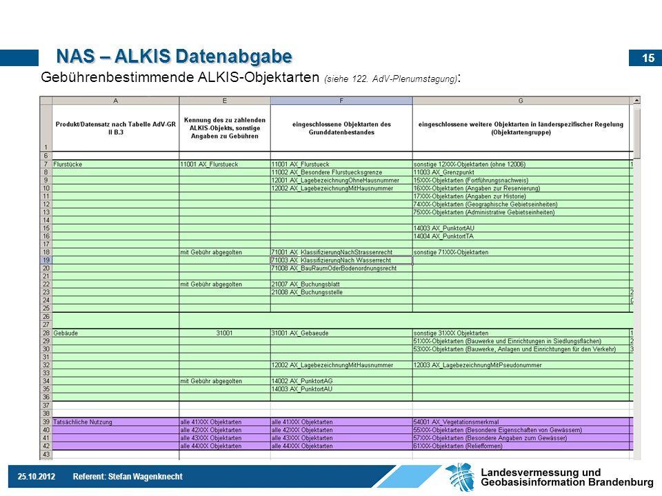 15 25.10.2012 Referent: Stefan Wagenknecht Gebührenbestimmende ALKIS-Objektarten (siehe 122. AdV-Plenumstagung) : NAS – ALKIS Datenabgabe