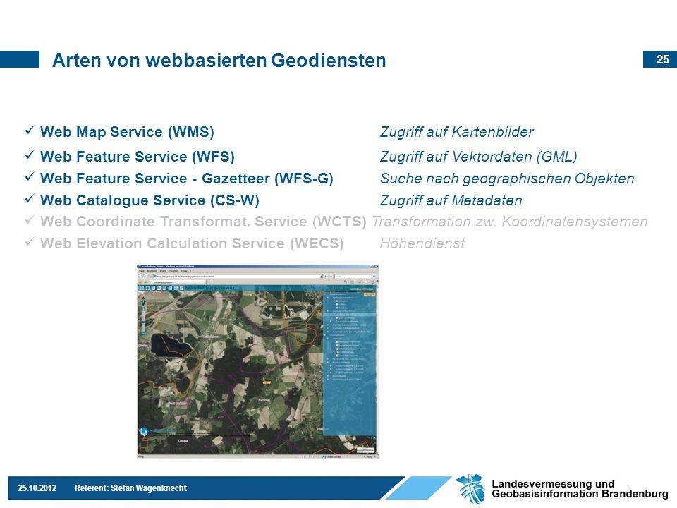 25 25.10.2012 Referent: Stefan Wagenknecht Web Map Service (WMS) Zugriff auf Kartenbilder Web Feature Service (WFS) Zugriff auf Vektordaten (GML) Web