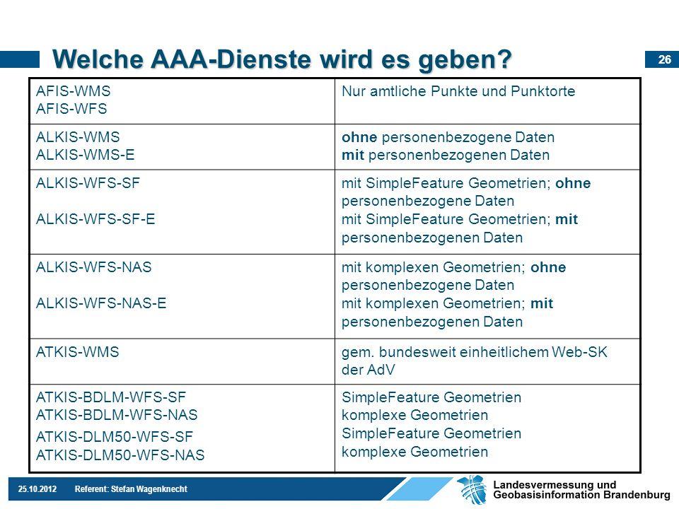 26 25.10.2012 Referent: Stefan Wagenknecht AFIS-WMS AFIS-WFS Nur amtliche Punkte und Punktorte ALKIS-WMS ALKIS-WMS-E ohne personenbezogene Daten mit p