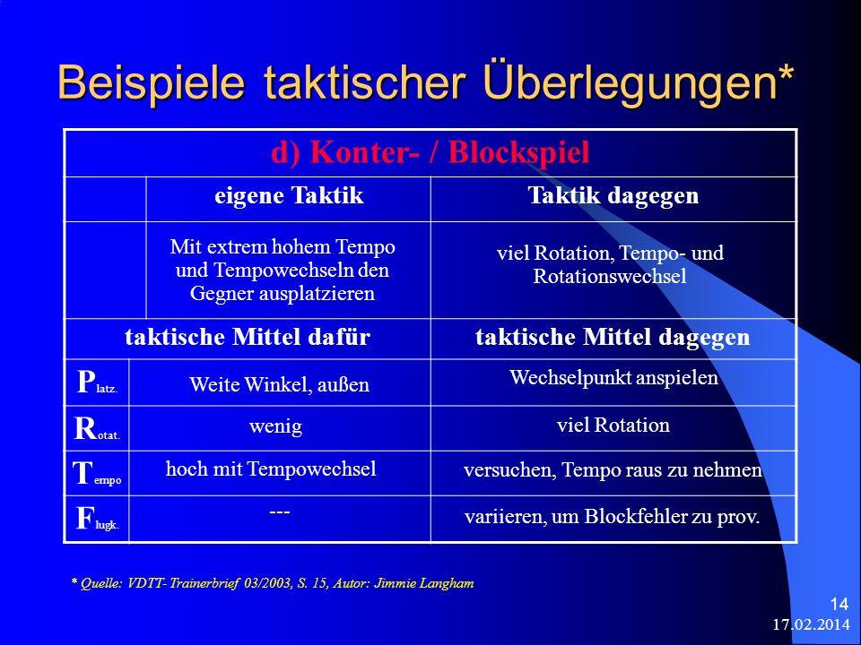 17.02.2014 14 Beispiele taktischer Überlegungen* d) Konter- / Blockspiel eigene TaktikTaktik dagegen taktische Mittel dafürtaktische Mittel dagegen P