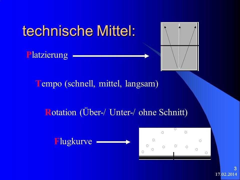 17.02.2014 3 technische Mittel: Platzierung Tempo (schnell, mittel, langsam) Rotation (Über-/ Unter-/ ohne Schnitt) Flugkurve