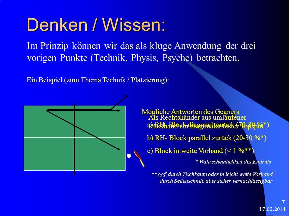 17.02.2014 8 Denken / Wissen: Mögliche Antworten des Gegners a) RH- Block diagonal zurück (70-80 %*) b) RH- Block parallel zurück (20-30 %*) c) Block in weite Vorhand (< 1 %*) * Wahrscheinlichkeit des Eintritts Beispiel Schach: Spielzüge sind absolut berechenbar Beispiel Tischtennis: Nicht 100%ig berechenbar, aber mit hoher Wahrscheinlichkeit vorhersehbar.