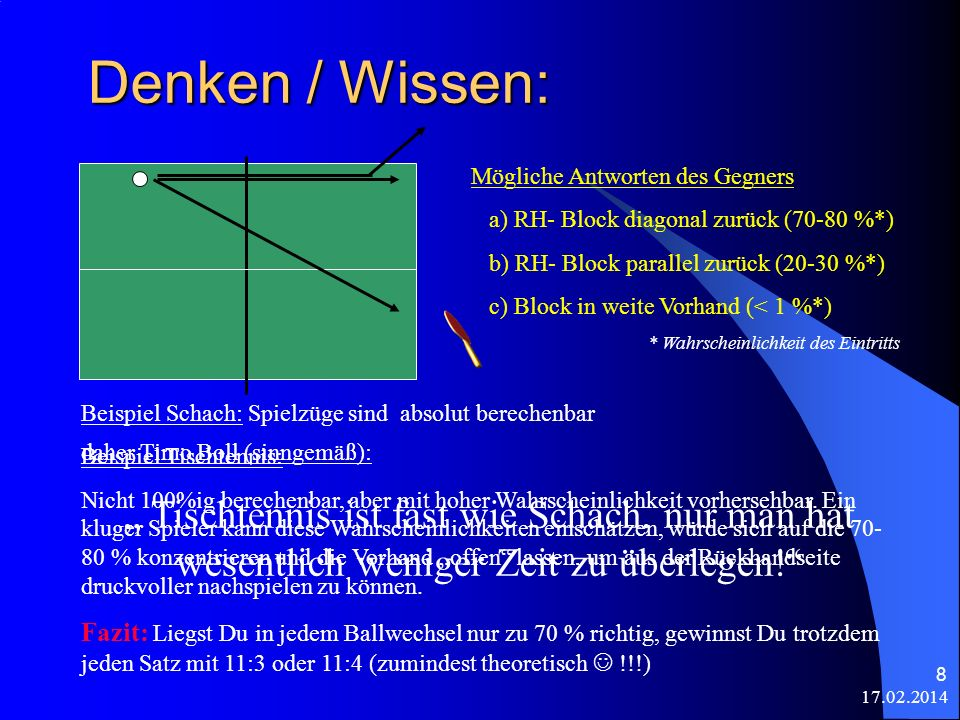 17.02.2014 8 Denken / Wissen: Mögliche Antworten des Gegners a) RH- Block diagonal zurück (70-80 %*) b) RH- Block parallel zurück (20-30 %*) c) Block