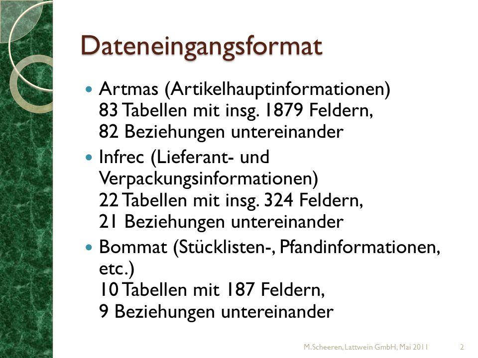 Dateneingangsformat Artmas (Artikelhauptinformationen) 83 Tabellen mit insg.