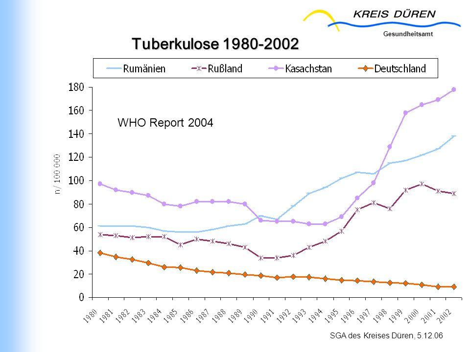 Gesundheitsamt SGA des Kreises Düren, 5.12.06 WHO Report 2004 Tuberkulose 1980-2002