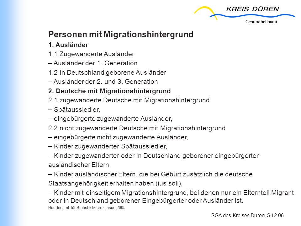Gesundheitsamt SGA des Kreises Düren, 5.12.06 Personen mit Migrationshintergrund 1. Ausländer 1.1 Zugewanderte Ausländer – Ausländer der 1. Generation