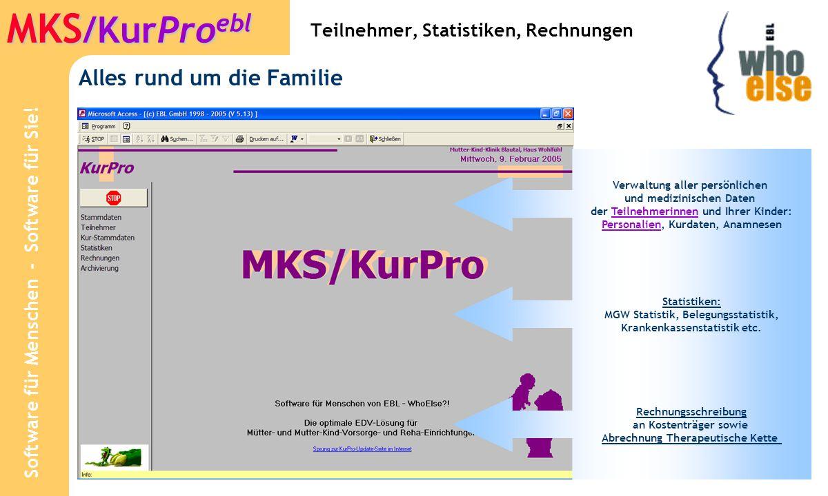 Software für Menschen - Software für Sie.MKS /KurPro ebl Alles schon im Grundmodul enthalten.
