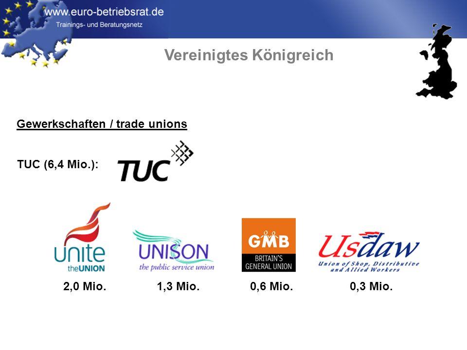 www.euro-betriebsrat.de Mediterranes Modell Comité d´entreprise (CE) Conseil d´entreprise (CE) Comité de empresa (CE) Rappresentanza Sindacale Unitaria (RSU) Comissões de trabalhadores (CT) CE Gewerkschaften Syndicats