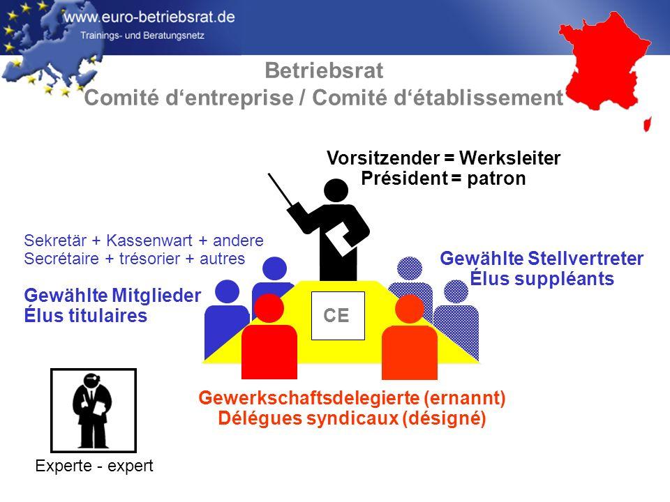 www.euro-betriebsrat.de Betriebsrat Comité dentreprise / Comité détablissement Unterrichtung und Anhörung Kein Recht auf Mitbestimmung Verwaltung von Sozialfonds 0,2 % + x% (ca.